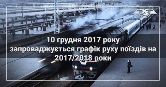 Поездам вгосударстве Украина планируют добавить скорости